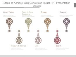 Steps To Achieve Web Conversion Target Ppt Presentation Visuals