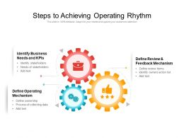 Steps To Achieving Operating Rhythm