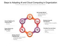 Steps To Adopting Ai And Cloud Computing In Organization