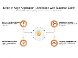Steps To Align Application Landscape With Business Goals