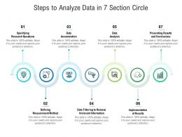 Steps To Analyze Data In 7 Section Circle