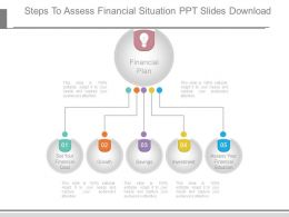 Steps To Assess Financial Situation Ppt Slides Download