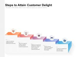Steps To Attain Customer Delight