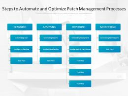 Steps To Automate And Optimize Patch Management Processes