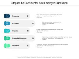 Steps To Be Consider For New Employee Orientation
