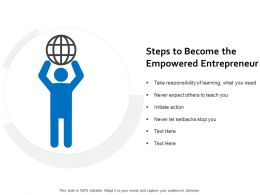 Steps To Become Empower Entrepreneur