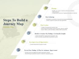 Steps To Build A Journey Map Data Gathering Ppt Powerpoint Presentation Inspiration Example Topics