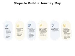 Steps To Build A Journey Map Opportunities Ppt Powerpoint Presentation Good