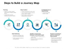 Steps To Build A Journey Map Ppt Powerpoint Presentation Portfolio