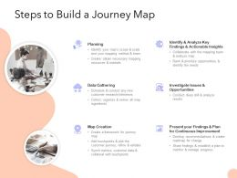 Steps To Build A Journey Map Ppt Powerpoint Presentation Summary Aids