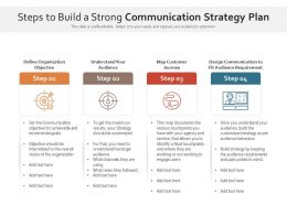 Steps To Build A Strong Communication Strategy Plan