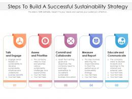 Steps To Build A Successful Sustainability Strategy