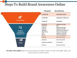 Steps To Build Brand Awareness Online Powerpoint Slide Backgrounds