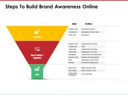 Steps To Build Brand Awareness Online Ppt Examples Slides Templates 1