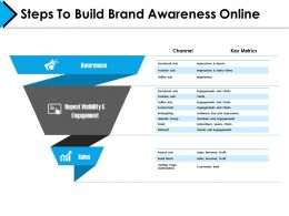Steps To Build Brand Awareness Online Ppt Sample File Template 1