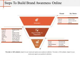 Steps To Build Brand Awareness Online Ppt Slide Design