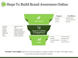 Steps To Build Brand Awareness Online Ppt Visual Aids Portfolio