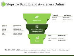 Steps To Build Brand Awareness Online Ppt Visual Aids Portfolio