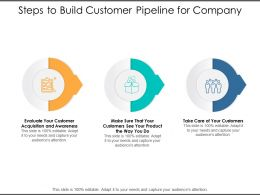 Steps To Build Customer Pipeline For Company