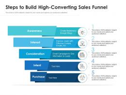 Steps To Build High Converting Sales Funnel