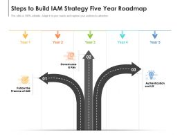 Steps To Build IAM Strategy Five Year Roadmap