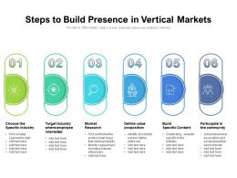 Steps To Build Presence In Vertical Markets