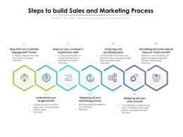 Steps To Build Sales And Marketing Process