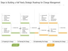 Steps To Building A Half Yearly Strategic Roadmap For Change Management