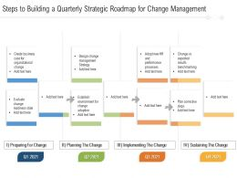 Steps To Building A Quarterly Strategic Roadmap For Change Management