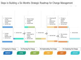 Steps To Building A Six Months Strategic Roadmap For Change Management