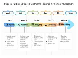Steps To Building A Strategic Six Months Roadmap For Content Management