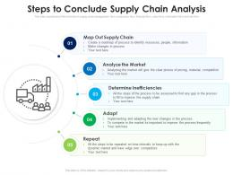 Steps To Conclude Supply Chain Analysis