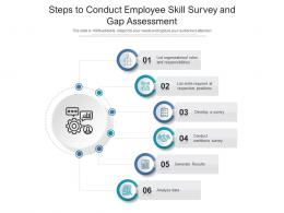 Steps To Conduct Employee Skill Survey And Gap Assessment