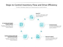 Steps To Control Inventory Flow And Drive Efficiency