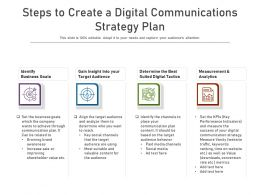 Steps To Create A Digital Communications Strategy Plan