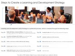 Steps To Create A Learning And Development Strategy