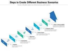 Steps To Create Different Business Scenarios