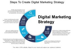 Steps To Create Digital Marketing Strategy Ppt Images