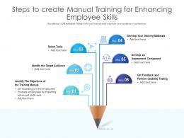 Steps To Create Manual Training For Enhancing Employee Skills