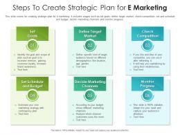 Steps To Create Strategic Plan For E Marketing