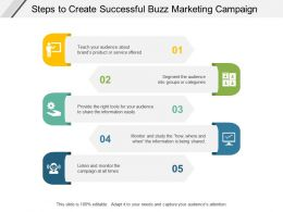 Steps To Create Successful Buzz Marketing Campaign