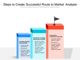 Steps To Create Successful Route To Market Analysis