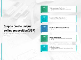 Steps To Create Unique Selling Proposition USP