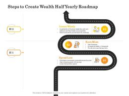 Steps To Create Wealth Half Yearly Roadmap