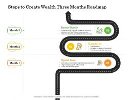 Steps To Create Wealth Three Months Roadmap