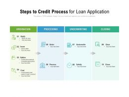 Steps To Credit Process For Loan Application