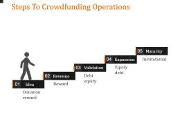 Steps To Crowdfunding Operations Powerpoint Slide Introduction
