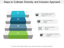 Steps To Cultivate Diversity And Inclusion Approach