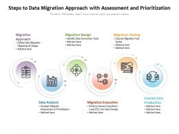 Steps To Data Migration Approach With Assessment And Prioritization