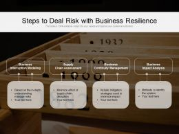 Steps To Deal Risk With Business Resilience
